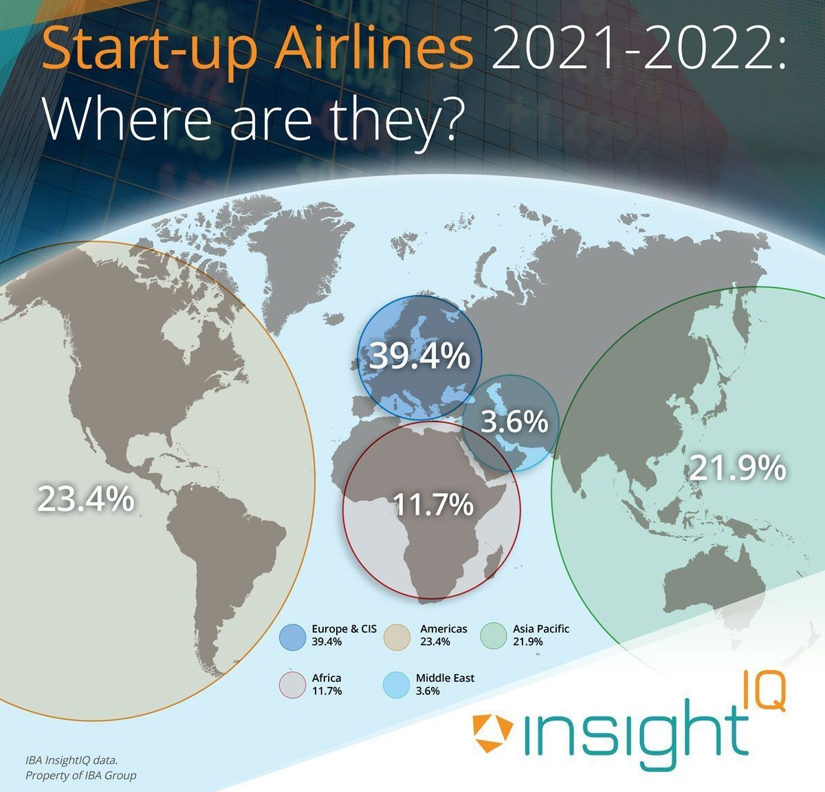Start-up Airlines 2021-2022: Where are they?